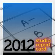 Metacritic's 3rd Annual Movie Studio Report Card Image