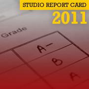 Metacritic's 2nd Annual Movie Studio Report Card Image